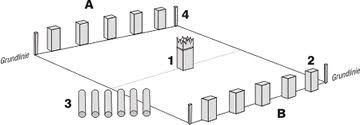 Basic set up of a Kubb game
